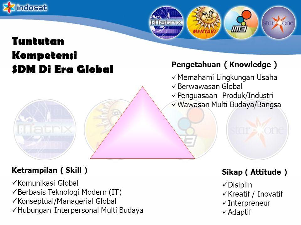 Tuntutan Kompetensi SDM Di Era Global Pengetahuan ( Knowledge )
