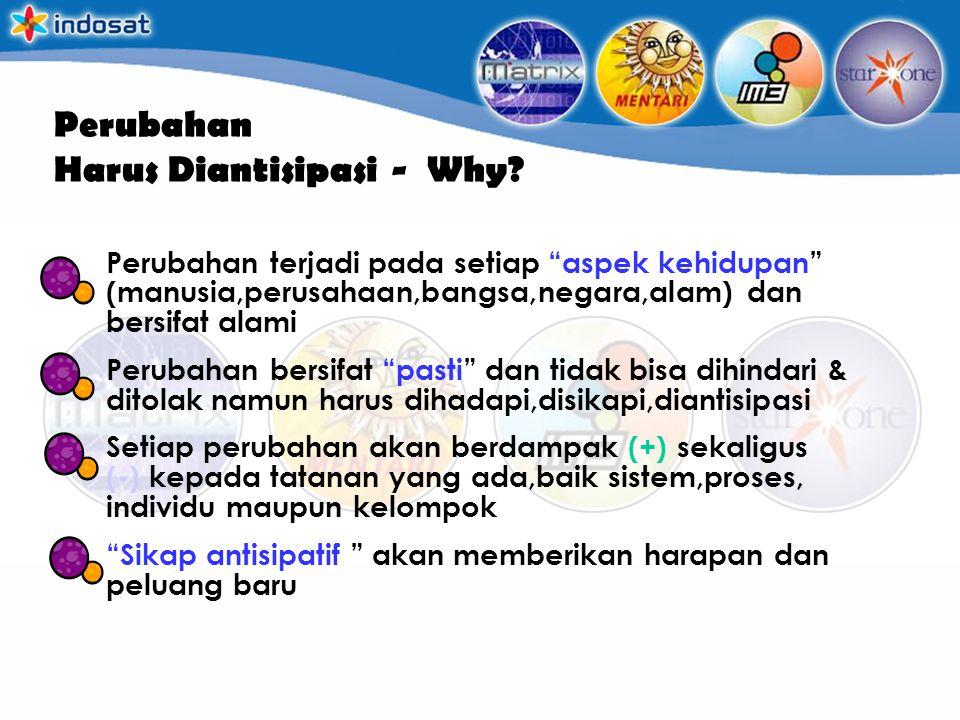 Harus Diantisipasi - Why