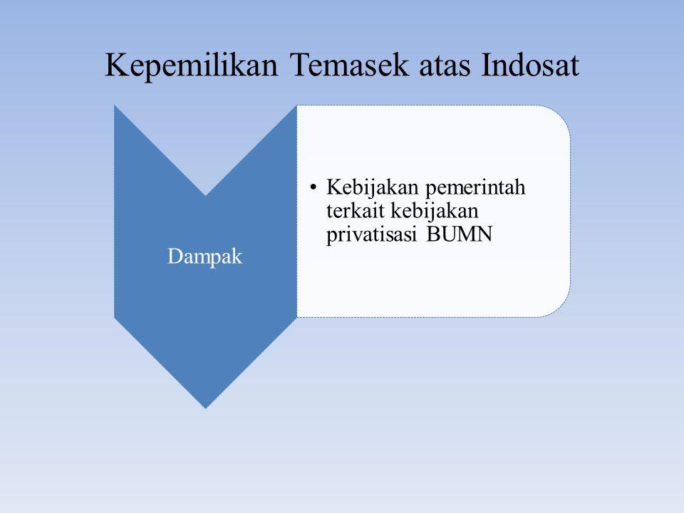 Kepemilikan Temasek atas Indosat