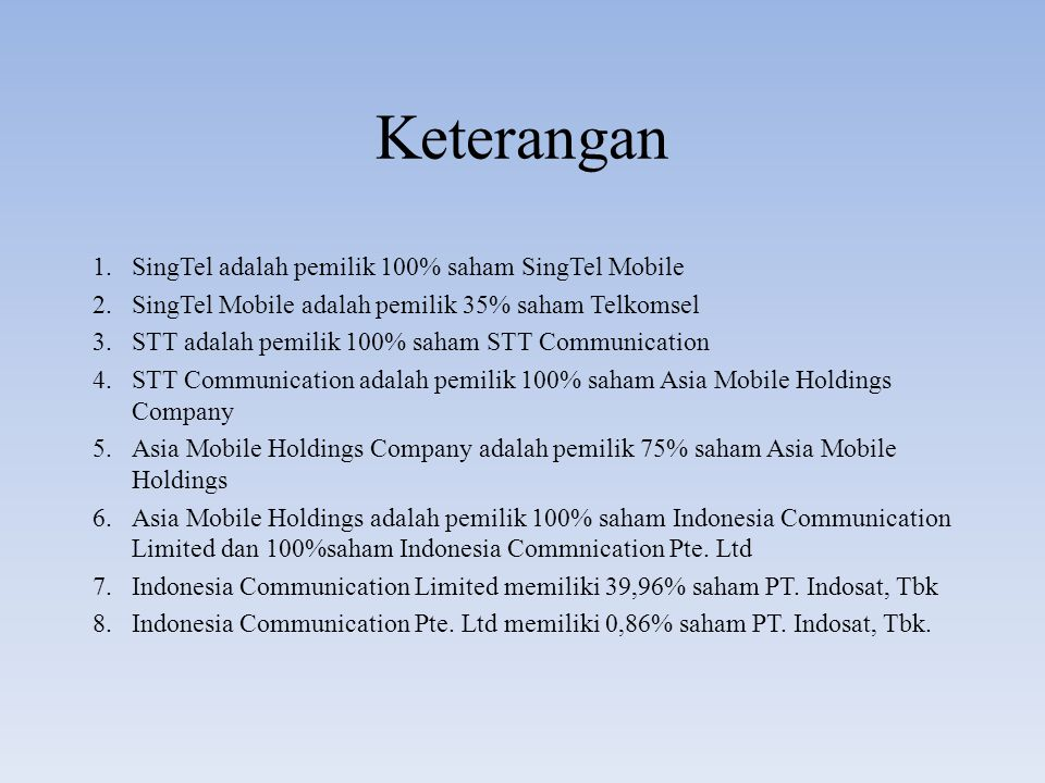 Keterangan SingTel adalah pemilik 100% saham SingTel Mobile