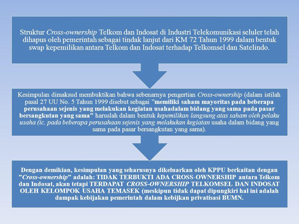 Struktur Cross-ownership Telkom dan Indosat di Industri Telekomunikasi seluler telah dihapus oleh pemerintah sebagai tindak lanjut dari KM 72 Tahun 1999 dalam bentuk swap kepemilikan antara Telkom dan Indosat terhadap Telkomsel dan Satelindo.