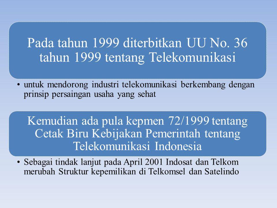Pada tahun 1999 diterbitkan UU No. 36 tahun 1999 tentang Telekomunikasi