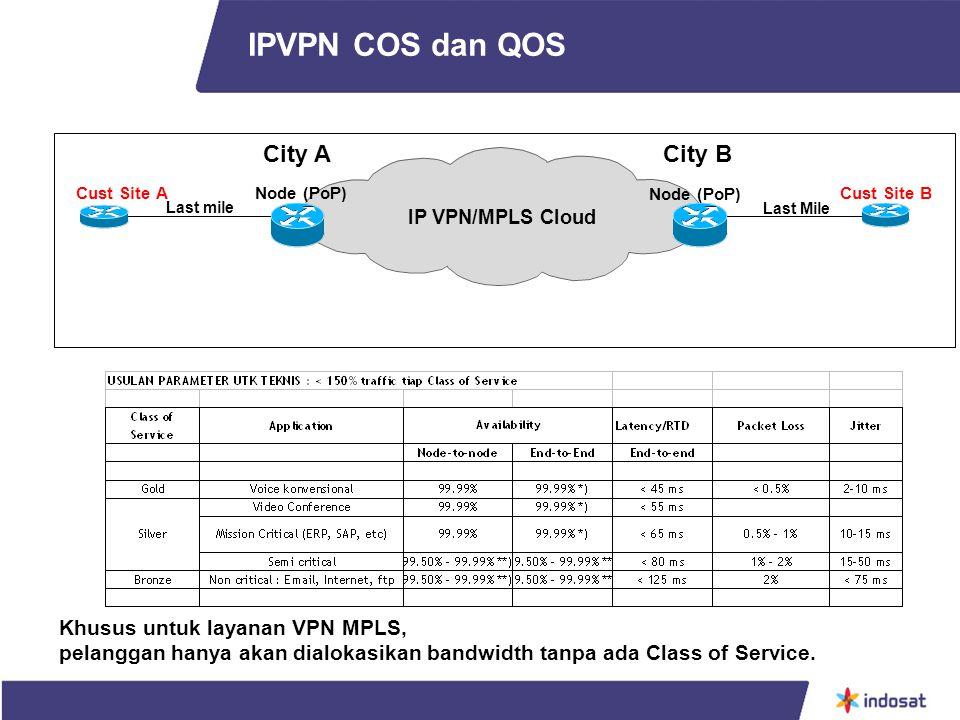 IPVPN COS dan QOS City A City B Khusus untuk layanan VPN MPLS,
