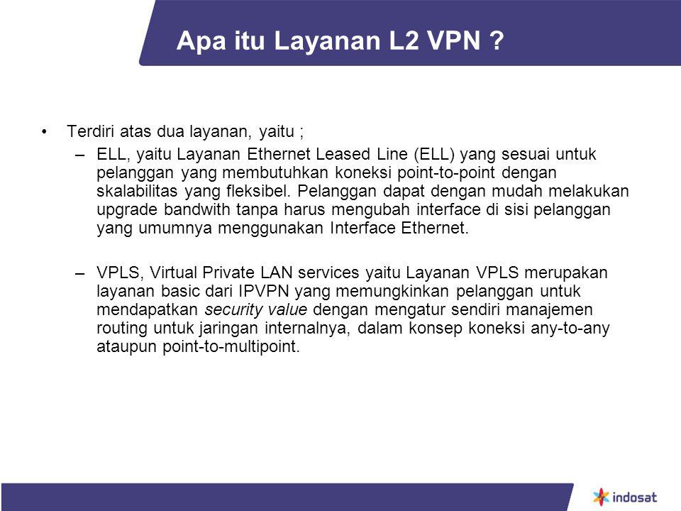 Apa itu Layanan L2 VPN Terdiri atas dua layanan, yaitu ;