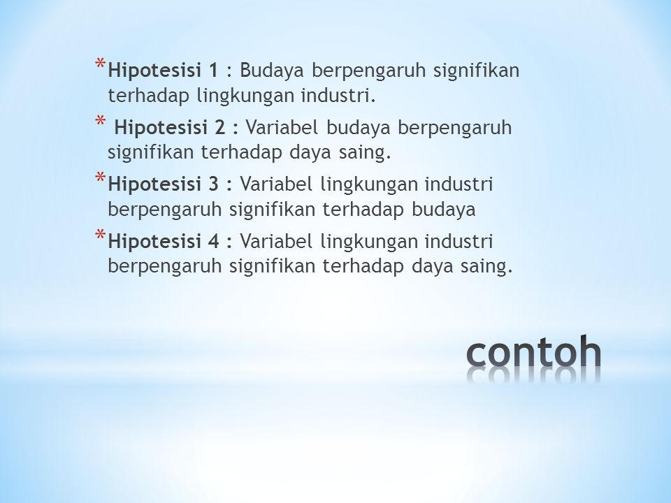 Hipotesisi 1 : Budaya berpengaruh signifikan terhadap lingkungan industri.