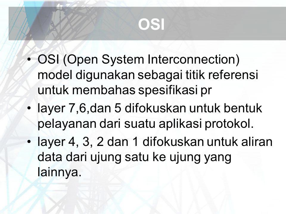 OSI OSI (Open System Interconnection) model digunakan sebagai titik referensi untuk membahas spesifikasi pr.