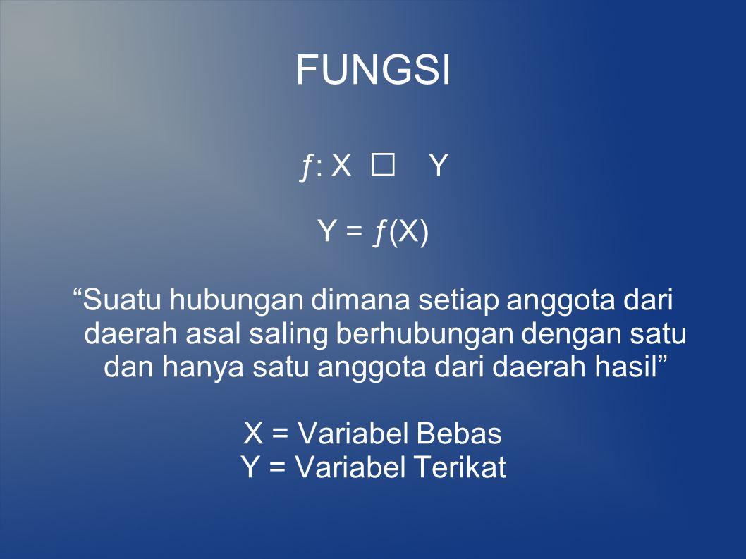 FUNGSI ƒ: X Y. Y = ƒ(X)