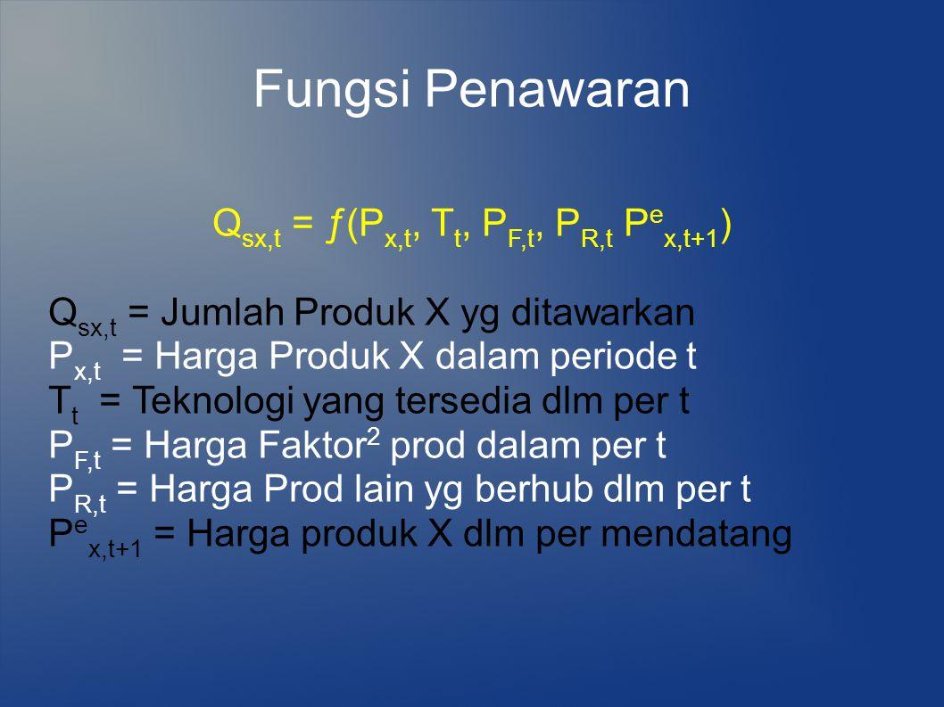 Qsx,t = ƒ(Px,t, Tt, PF,t, PR,t Pex,t+1)