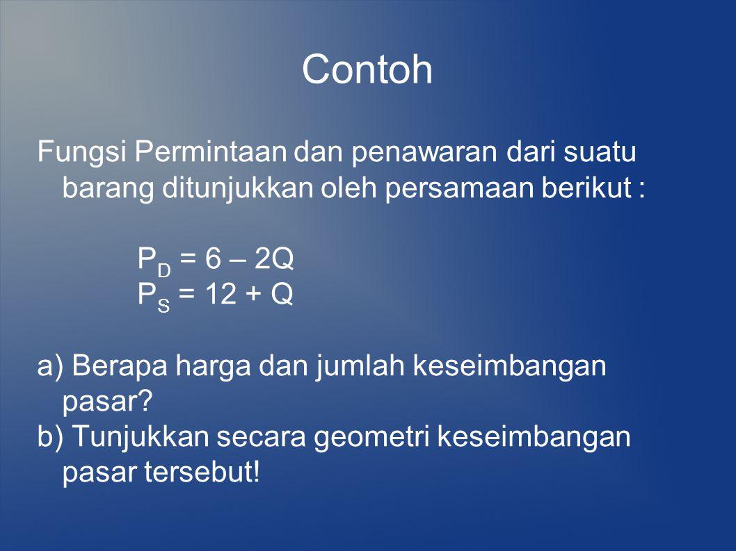 Contoh Fungsi Permintaan dan penawaran dari suatu barang ditunjukkan oleh persamaan berikut : PD = 6 – 2Q.