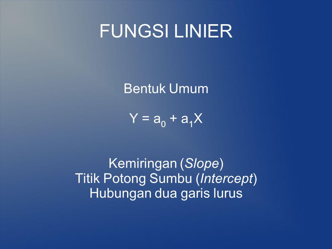 FUNGSI LINIER Bentuk Umum Y = a0 + a1X Kemiringan (Slope)