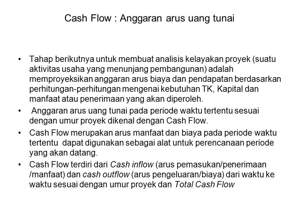Cash Flow : Anggaran arus uang tunai