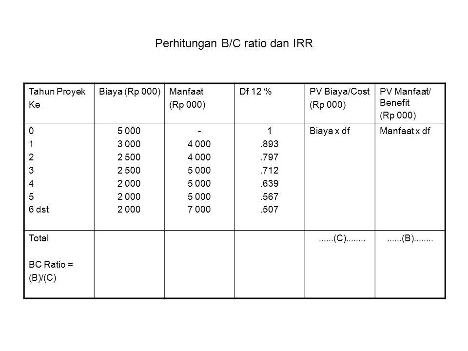 Perhitungan B/C ratio dan IRR