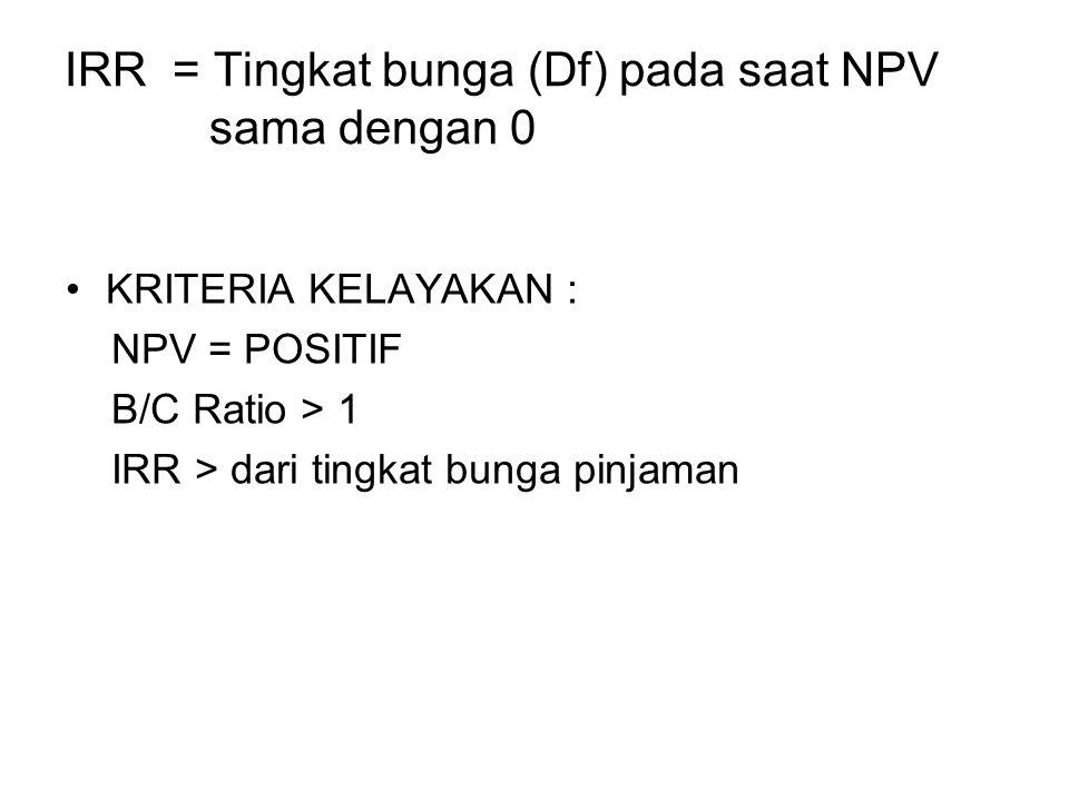 IRR = Tingkat bunga (Df) pada saat NPV sama dengan 0