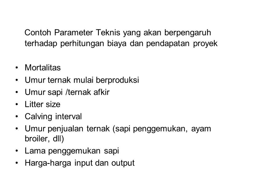 Contoh Parameter Teknis yang akan berpengaruh terhadap perhitungan biaya dan pendapatan proyek