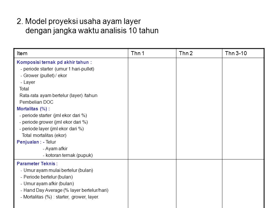 2. Model proyeksi usaha ayam layer dengan jangka waktu analisis 10 tahun