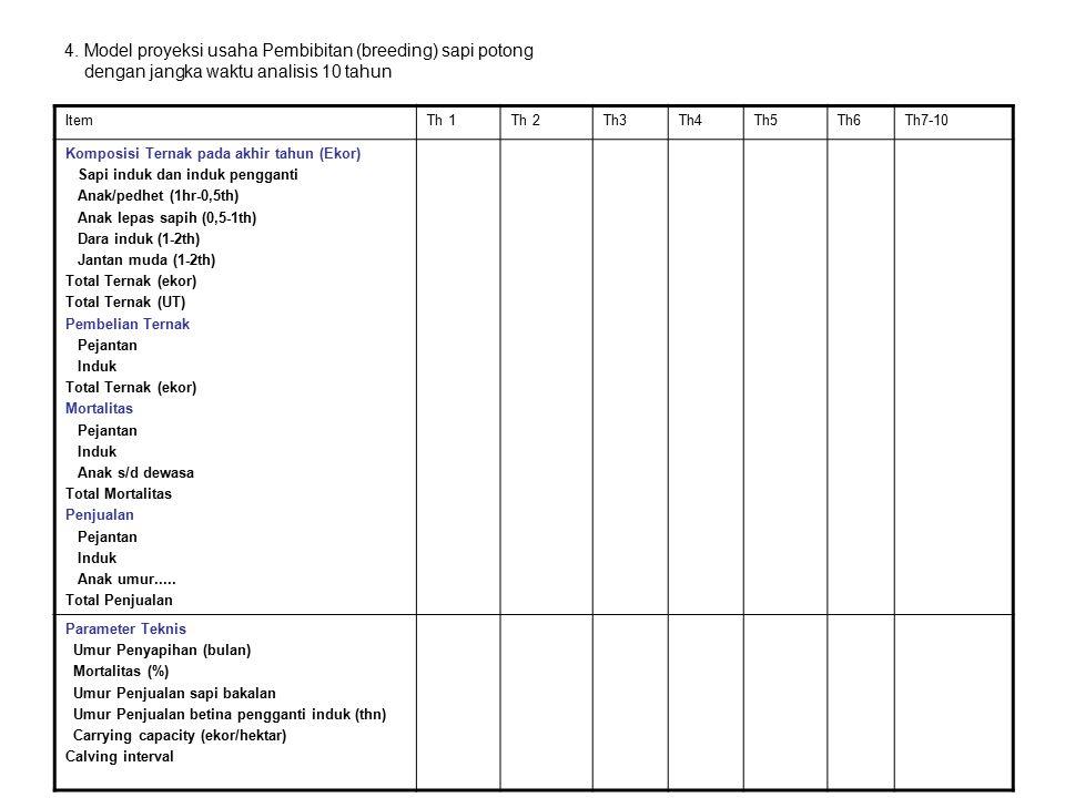4. Model proyeksi usaha Pembibitan (breeding) sapi potong dengan jangka waktu analisis 10 tahun