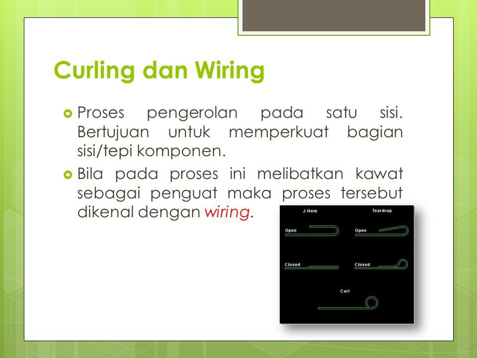 Curling dan Wiring Proses pengerolan pada satu sisi. Bertujuan untuk memperkuat bagian sisi/tepi komponen.