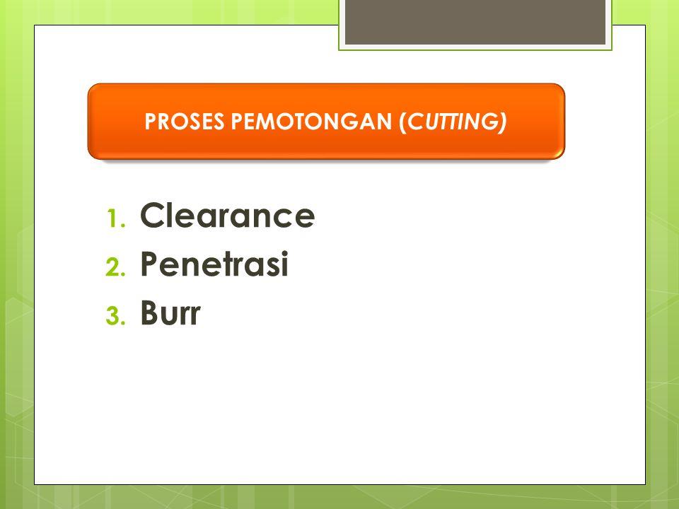 PROSES PEMOTONGAN (CUTTING)