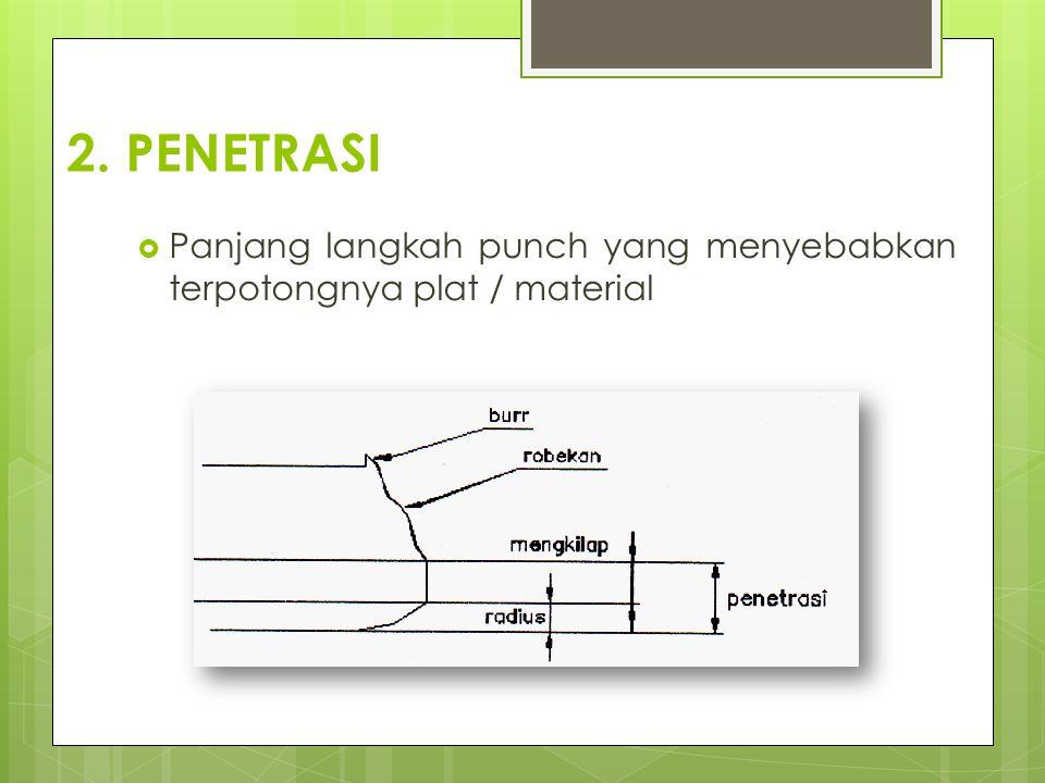 2. PENETRASI Panjang langkah punch yang menyebabkan terpotongnya plat / material