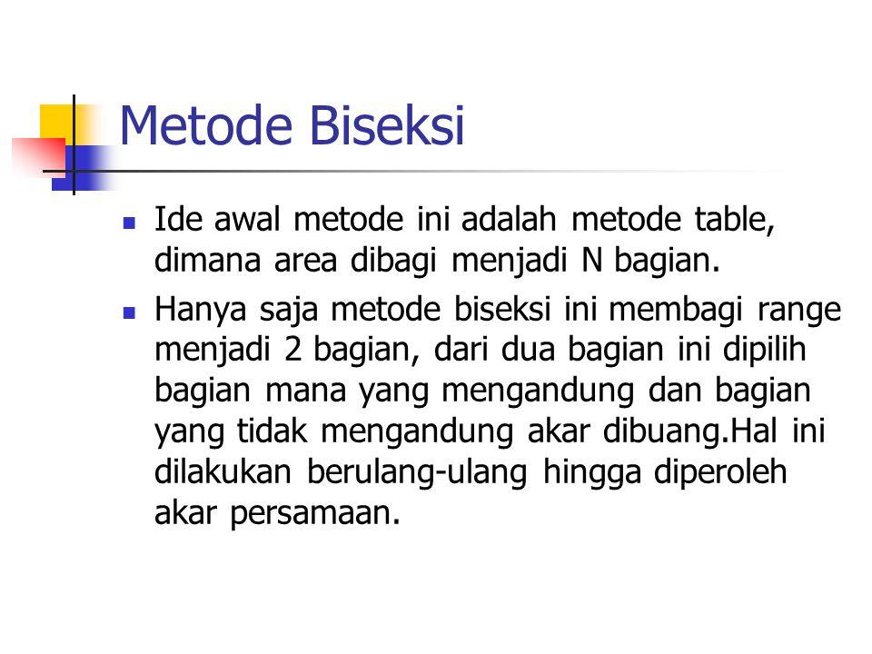 Metode Biseksi Ide awal metode ini adalah metode table, dimana area dibagi menjadi N bagian.