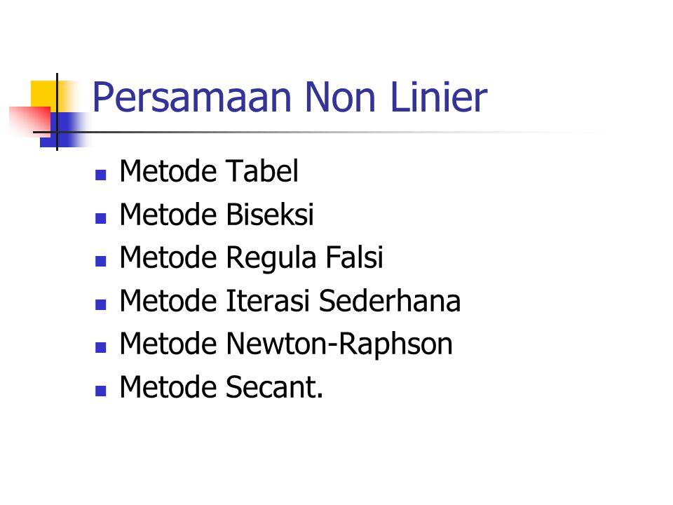Persamaan Non Linier Metode Tabel Metode Biseksi Metode Regula Falsi