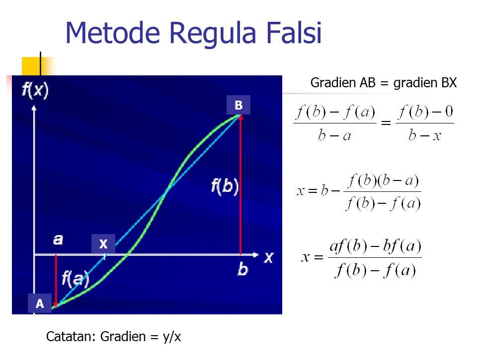 Metode Regula Falsi Gradien AB = gradien BX Catatan: Gradien = y/x B X