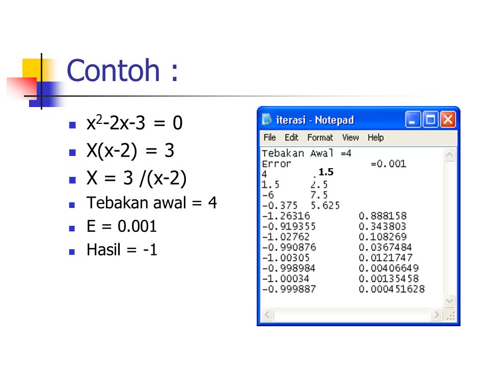 Contoh : x2-2x-3 = 0 X(x-2) = 3 X = 3 /(x-2) Tebakan awal = 4