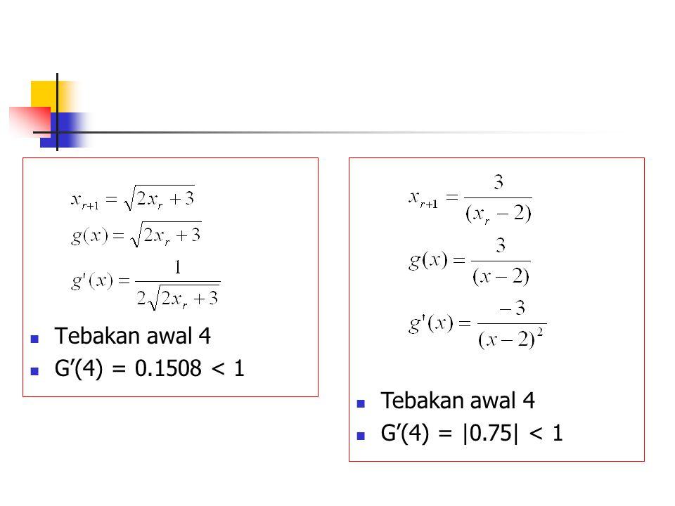 Tebakan awal 4 G'(4) = 0.1508 < 1 Tebakan awal 4 G'(4) = |0.75| < 1