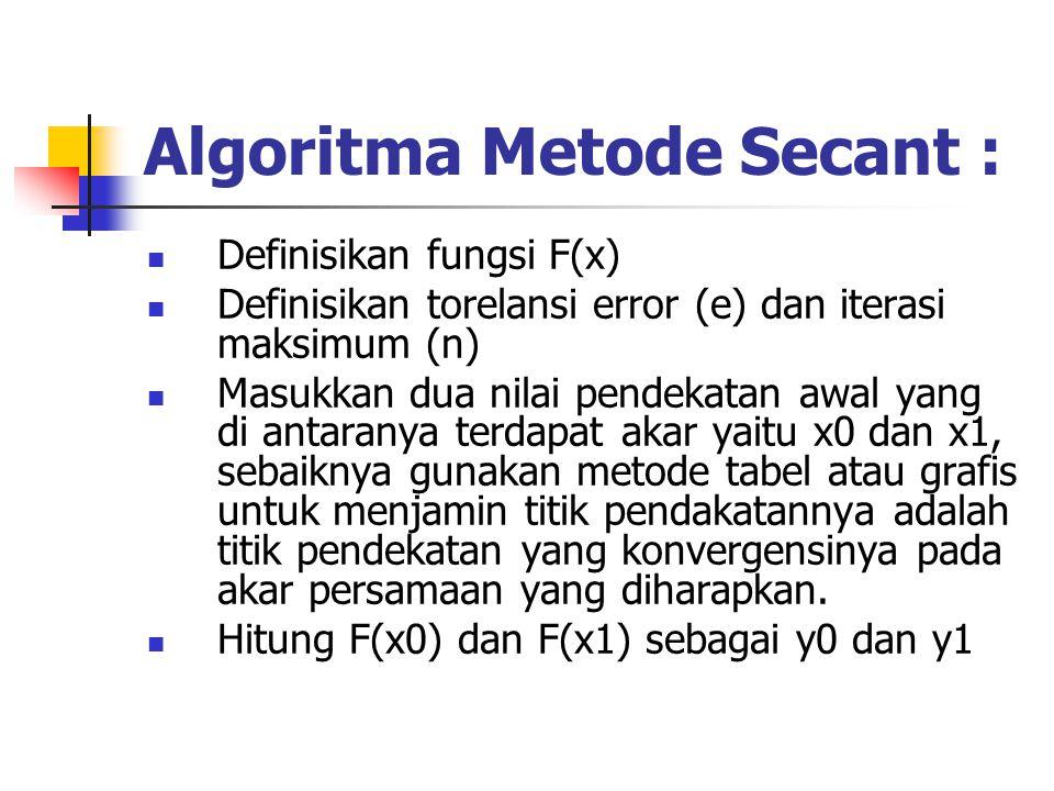 Algoritma Metode Secant :