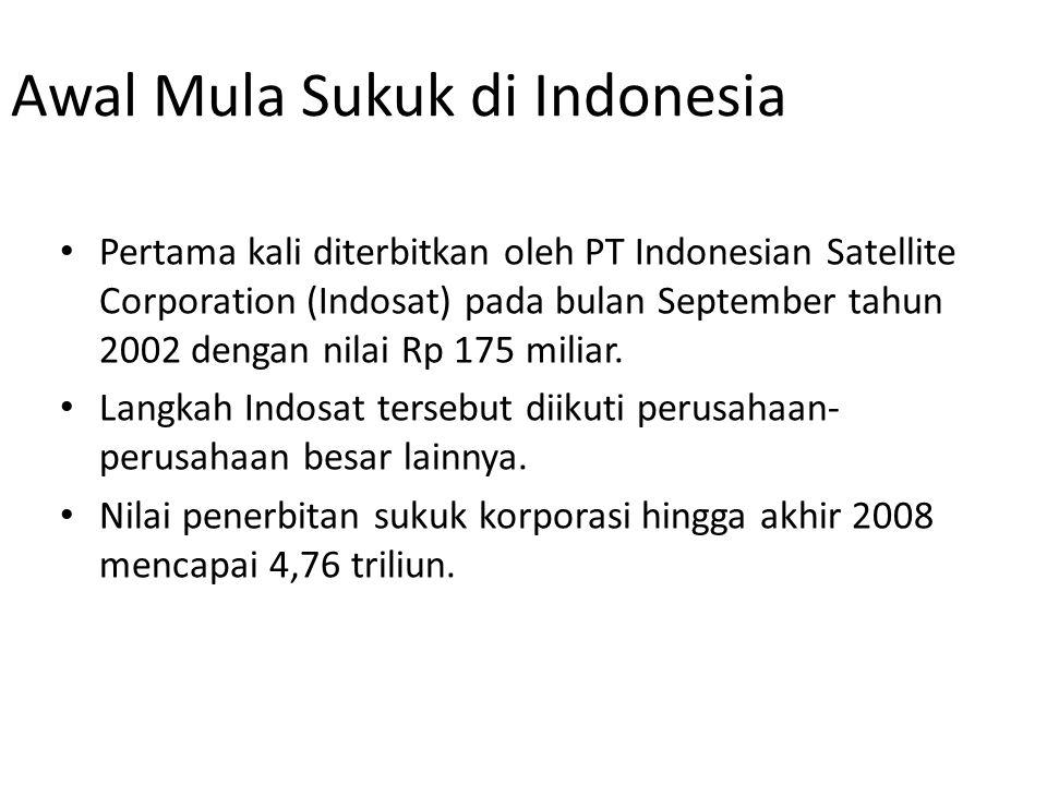 Awal Mula Sukuk di Indonesia