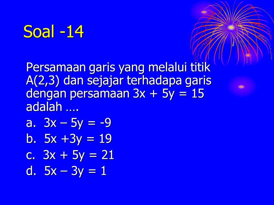 Soal -14 Persamaan garis yang melalui titik A(2,3) dan sejajar terhadapa garis dengan persamaan 3x + 5y = 15 adalah ….