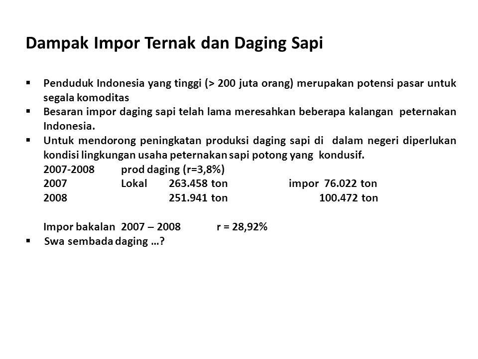 Dampak Impor Ternak dan Daging Sapi