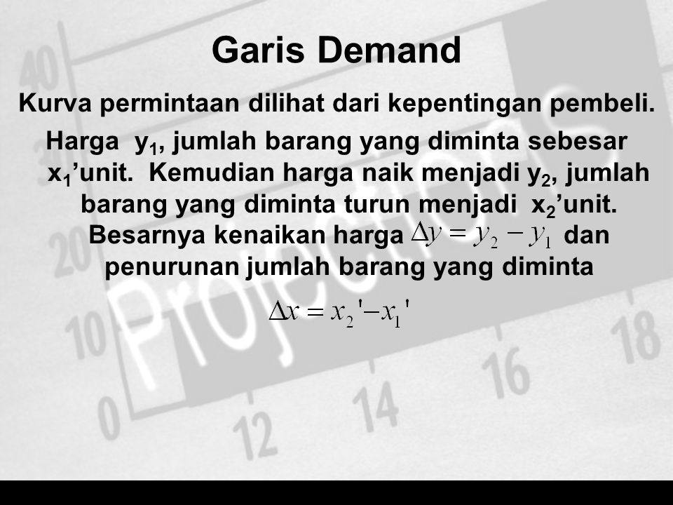 Garis Demand