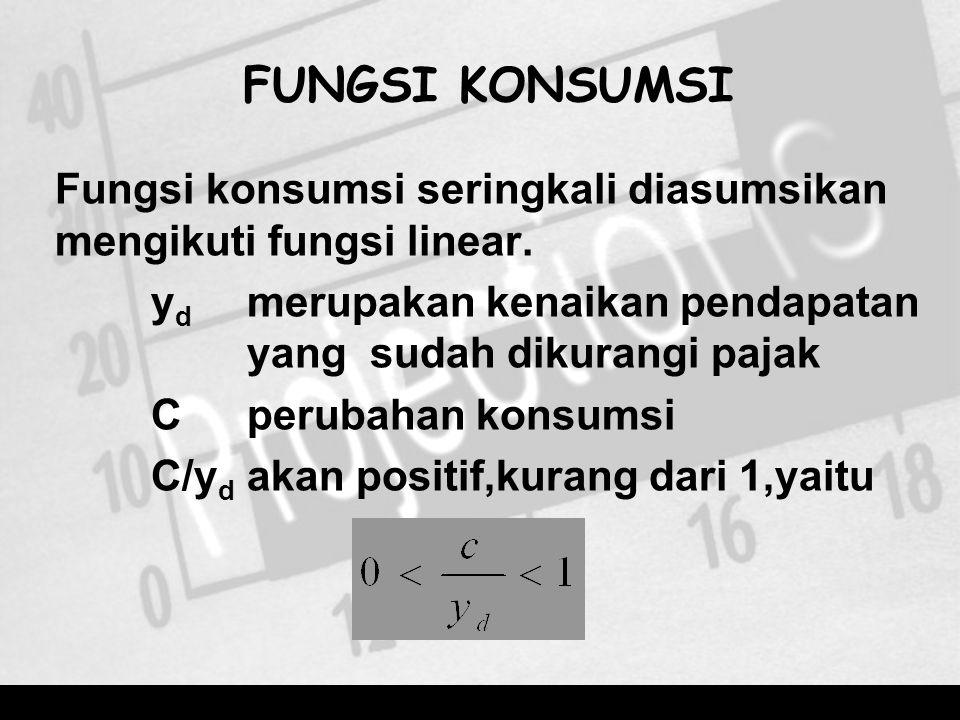 FUNGSI KONSUMSI