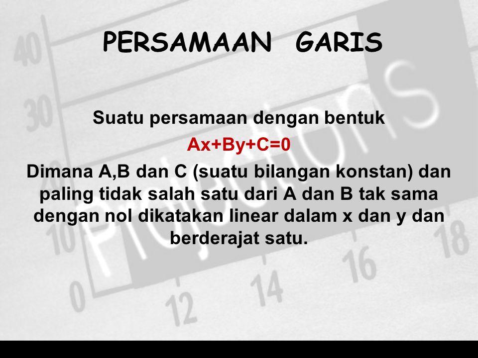 PERSAMAAN GARIS