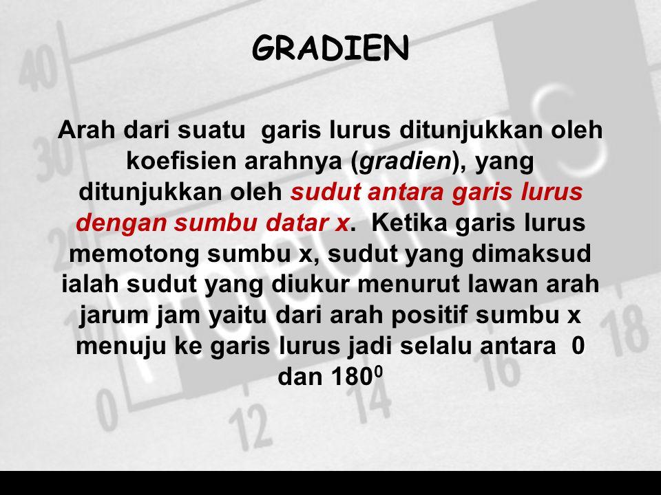 GRADIEN