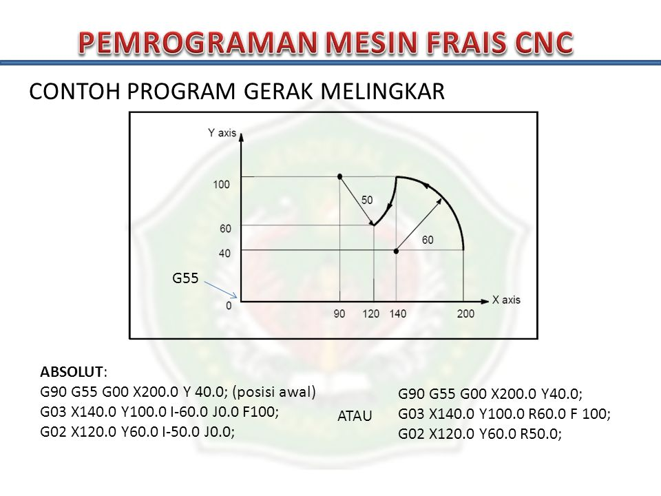 PEMROGRAMAN MESIN FRAIS CNC