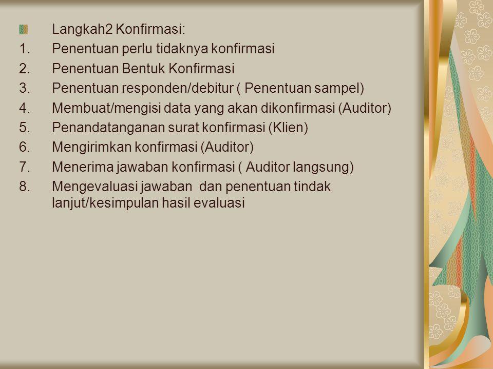 Langkah2 Konfirmasi: Penentuan perlu tidaknya konfirmasi. Penentuan Bentuk Konfirmasi. Penentuan responden/debitur ( Penentuan sampel)
