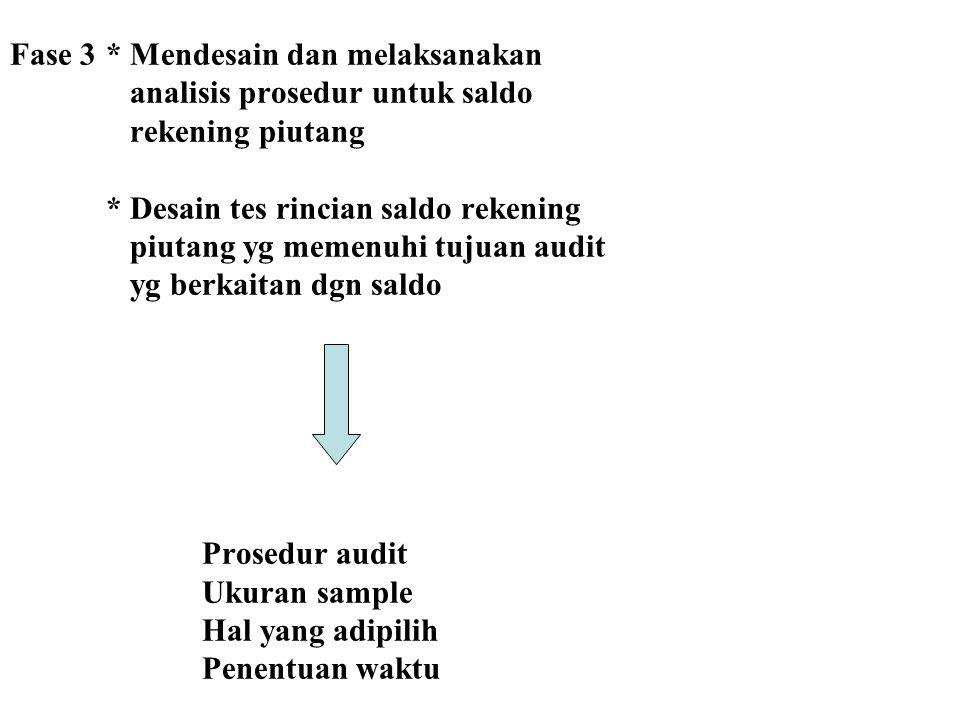 Fase 3. Mendesain dan melaksanakan. analisis prosedur untuk saldo