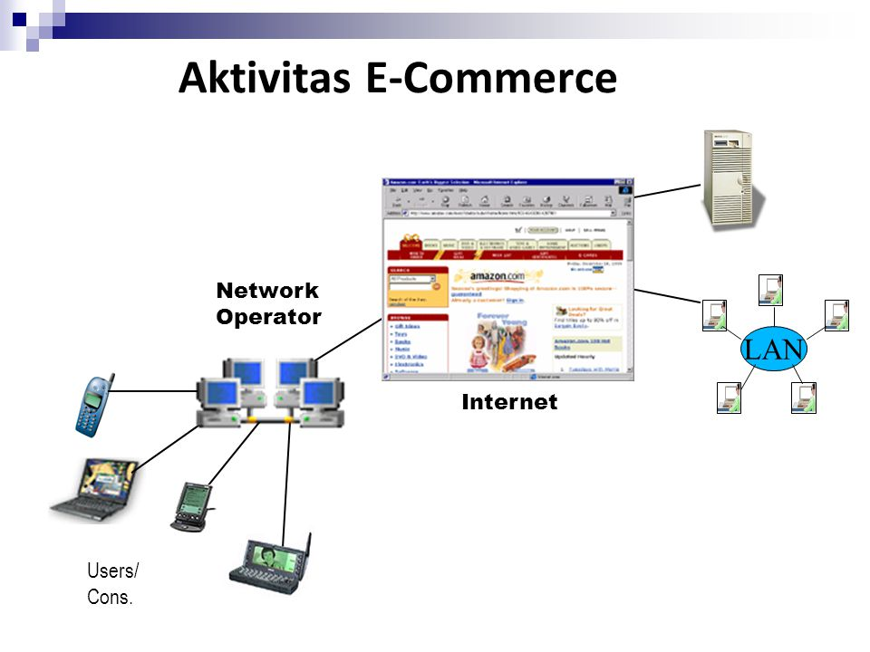 Aktivitas E-Commerce Internet Network Operator Users/ Cons. LAN