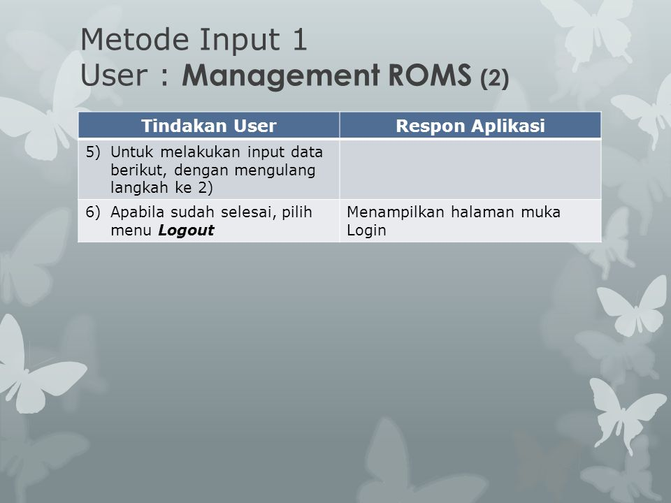 Metode Input 1 User : Management ROMS (2)
