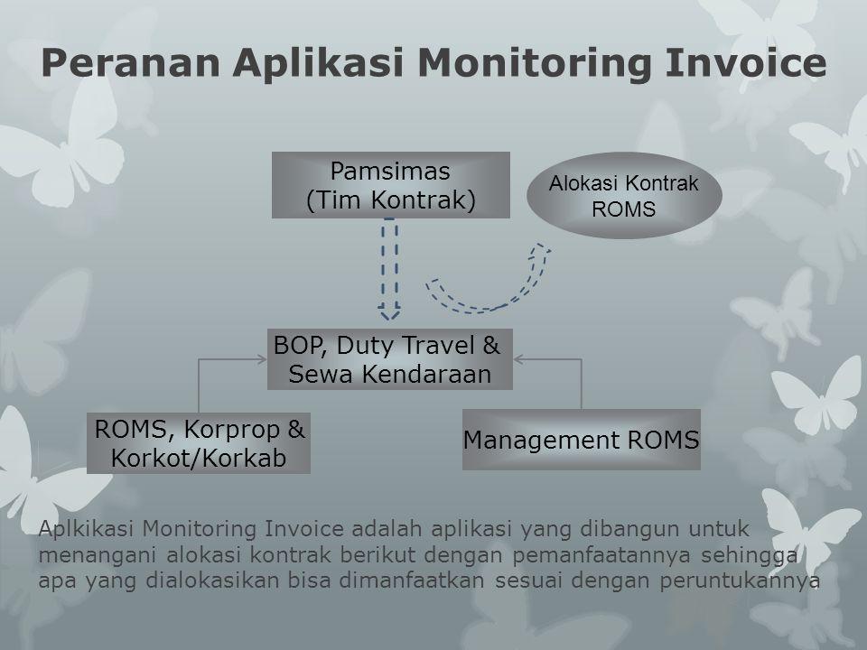 Peranan Aplikasi Monitoring Invoice