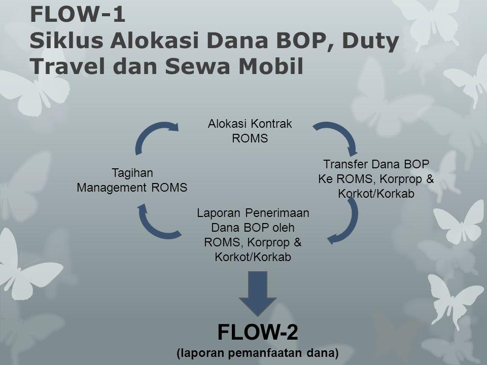FLOW-1 Siklus Alokasi Dana BOP, Duty Travel dan Sewa Mobil
