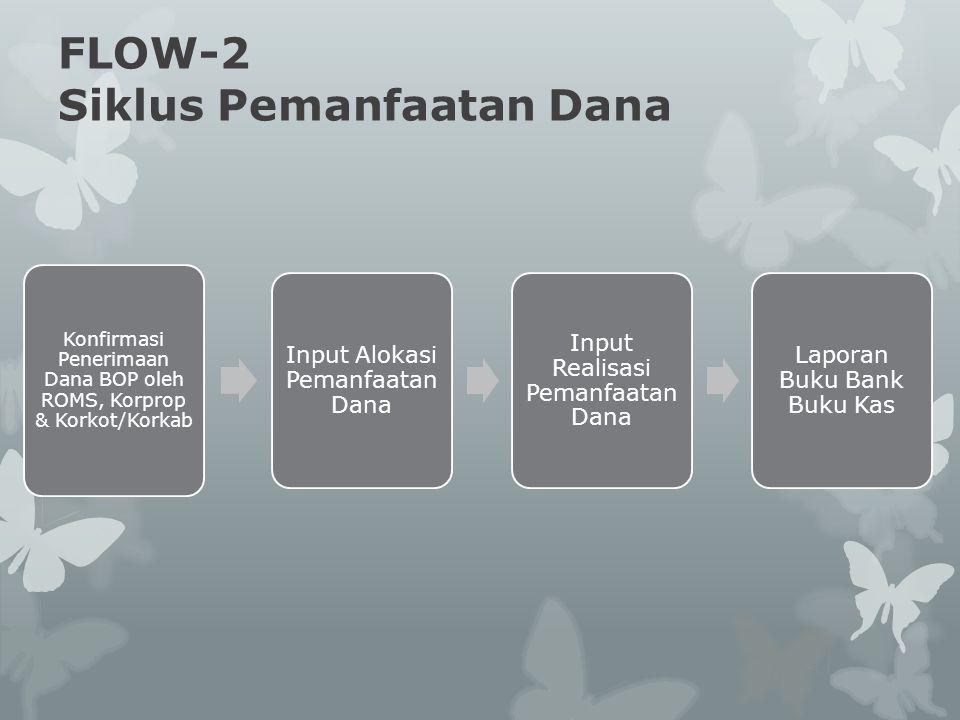 FLOW-2 Siklus Pemanfaatan Dana