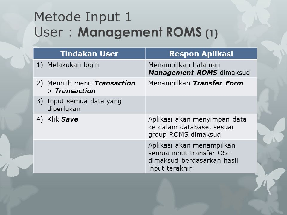 Metode Input 1 User : Management ROMS (1)