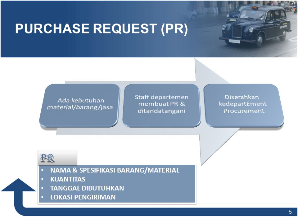 PURCHASE REQUEST (PR) PR Ada kebutuhan material/barang/jasa