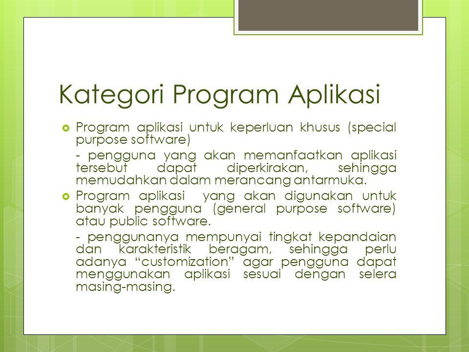 Kategori Program Aplikasi