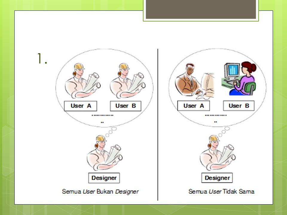 1. Kompatibilitas Pengguna