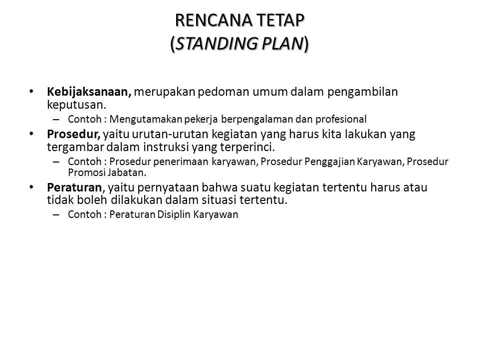 RENCANA TETAP (STANDING PLAN)