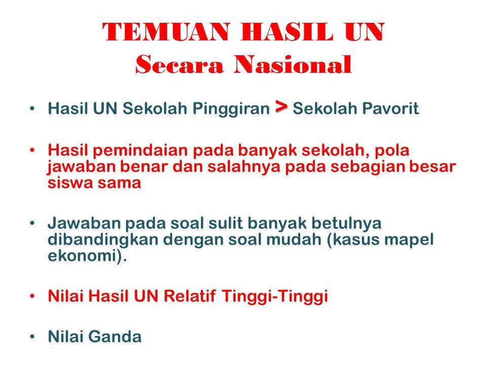 TEMUAN HASIL UN Secara Nasional
